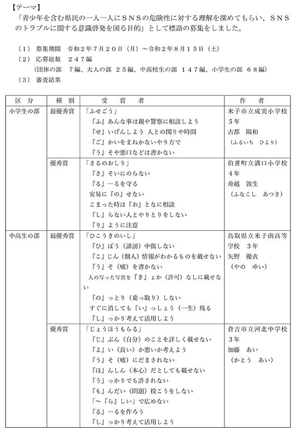 「標語コンテスト」審査結果